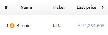 1x-bitcoin-price-real.jpg
