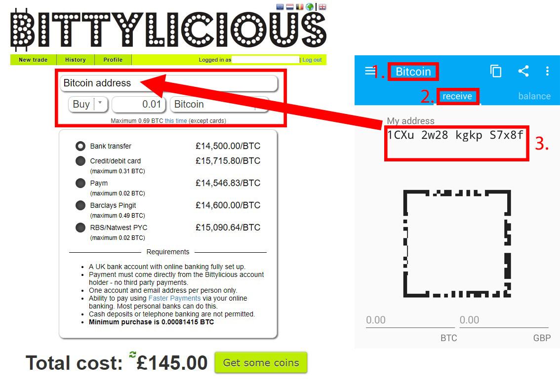 bittylicious-buy-diagram.jpg