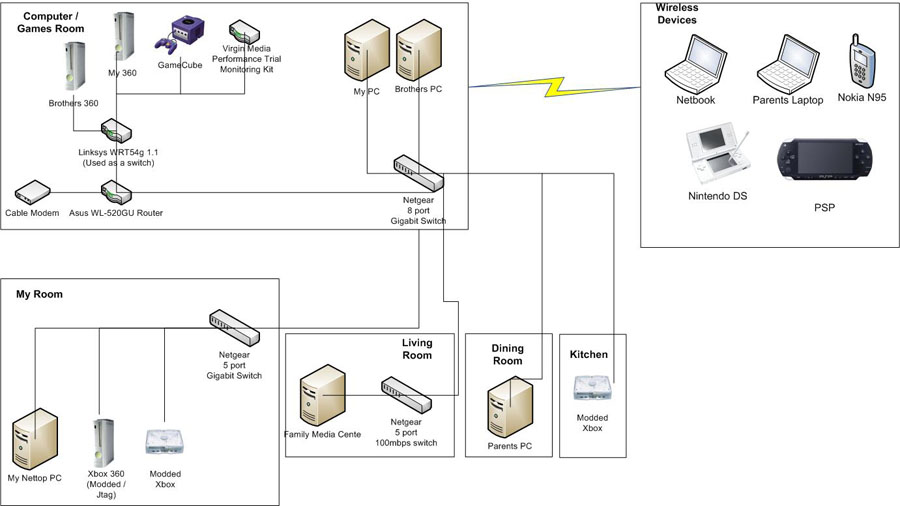 network diagrams post yours digiex network jpg