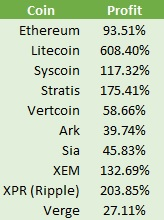 profit-percentage.jpg