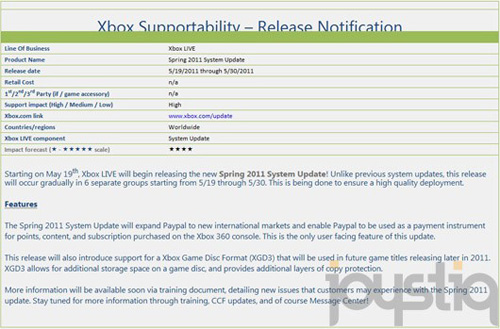 Xbox 360 Dashboard Update 2.0.13146.0 Download [Final Version with Avatars]-xbox360-spring2011leaklg1.jpg