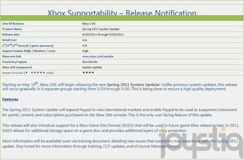 Xbox 360 Dashboard Update 2.0.13146.0 Download [Final Version with Avatars]-xbox360-spring2011leaklg1.jpg